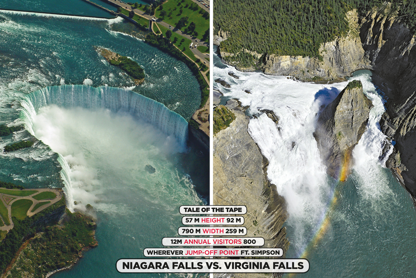 Niagara Falls vs. Virginia Falls